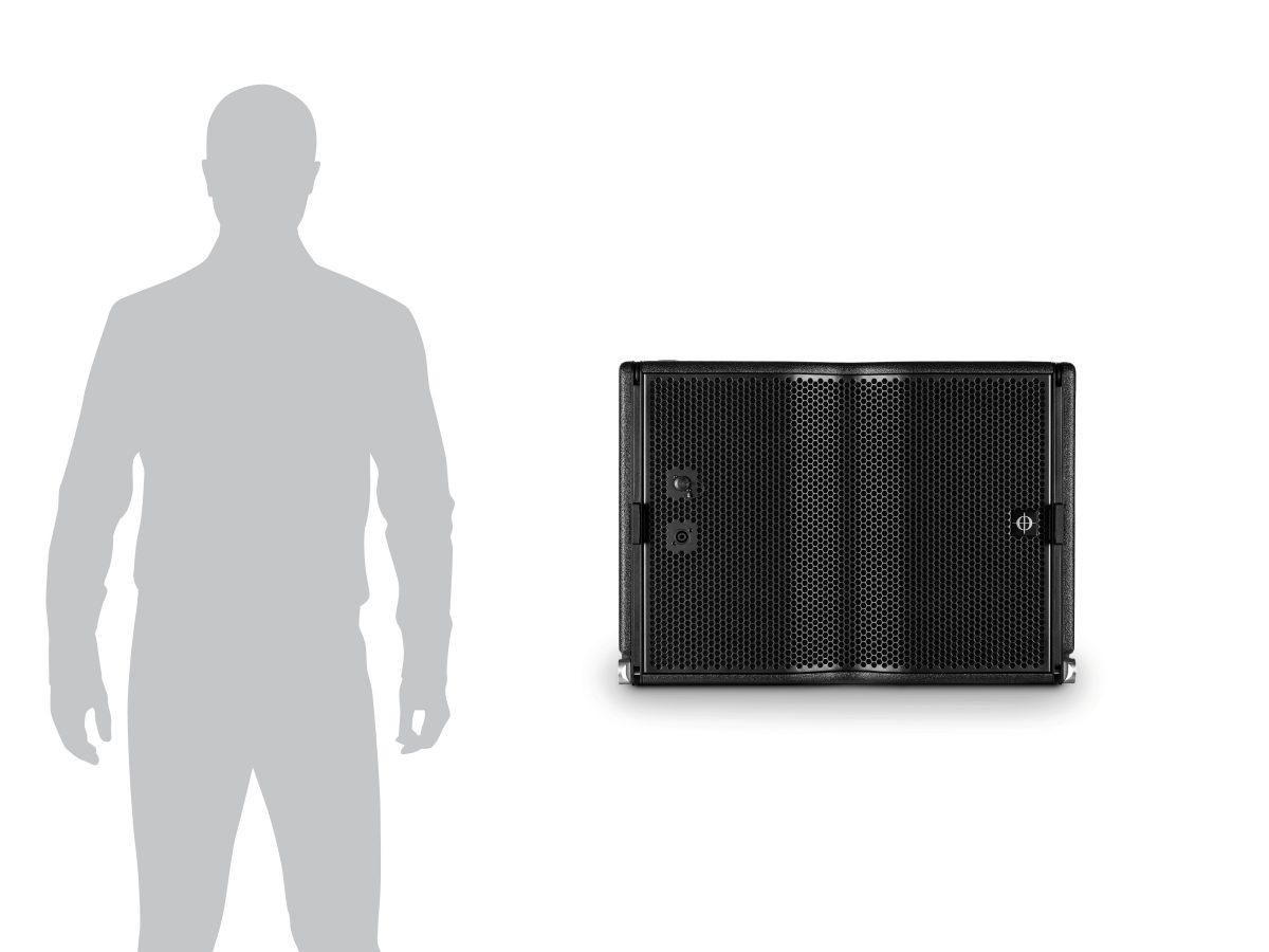 SC2-F Size Comparison