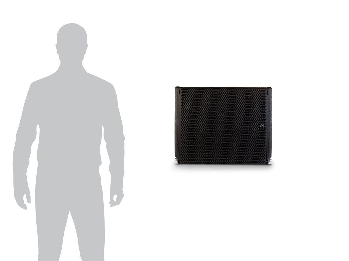 SCN-F Size Comparison
